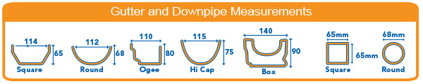Gutter and Downpipe Dimensions